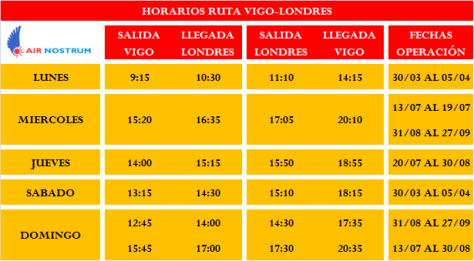 HORARIOS VIGO-LONDRES