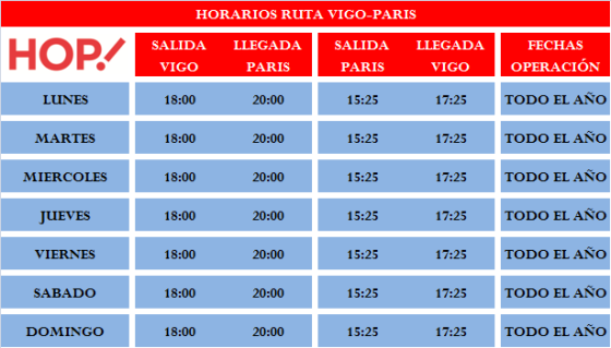 HORARIOS VIGO-PARIS