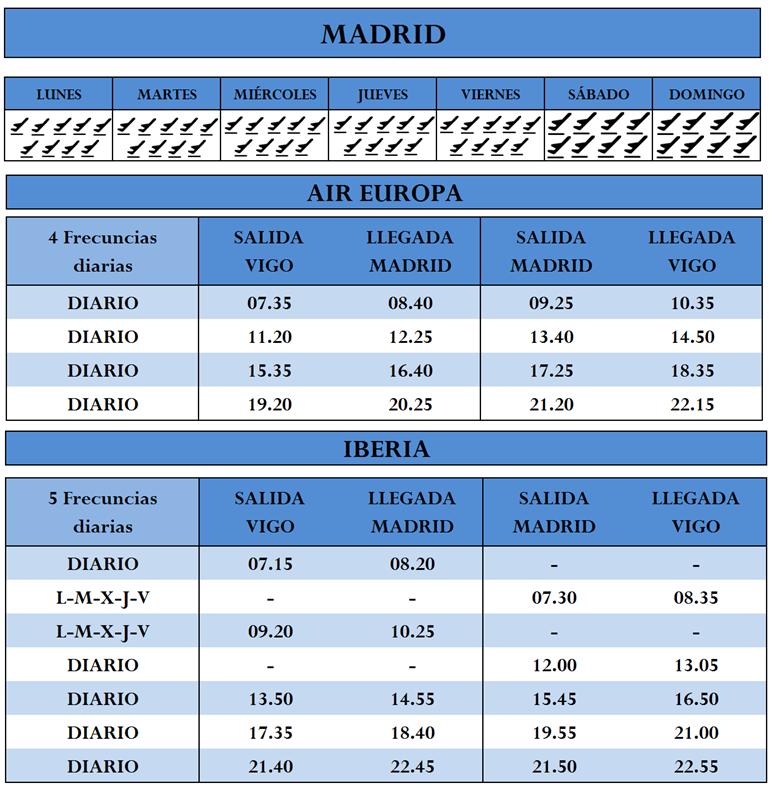 horarios de air madrid: