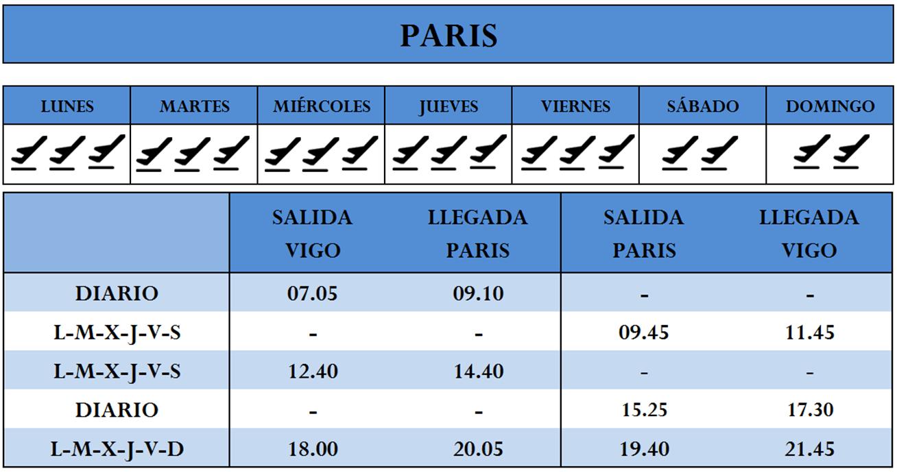 horarios vuelos vigo: