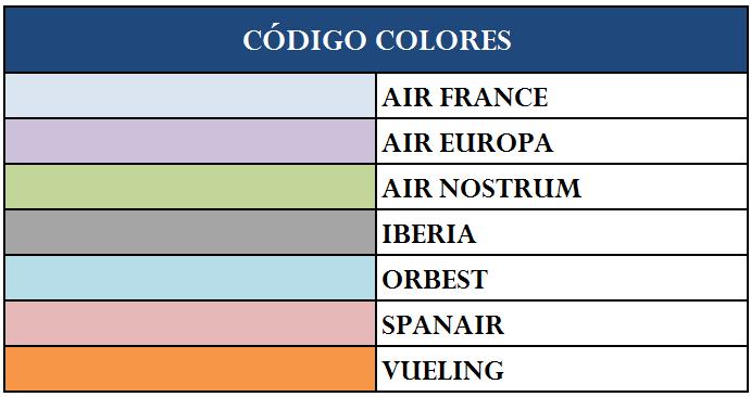 horarios de vuelos de bilbao: