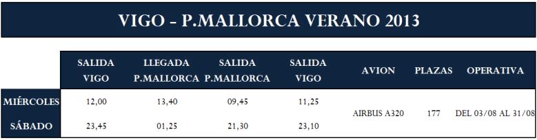 AERO 21 - Mallorca